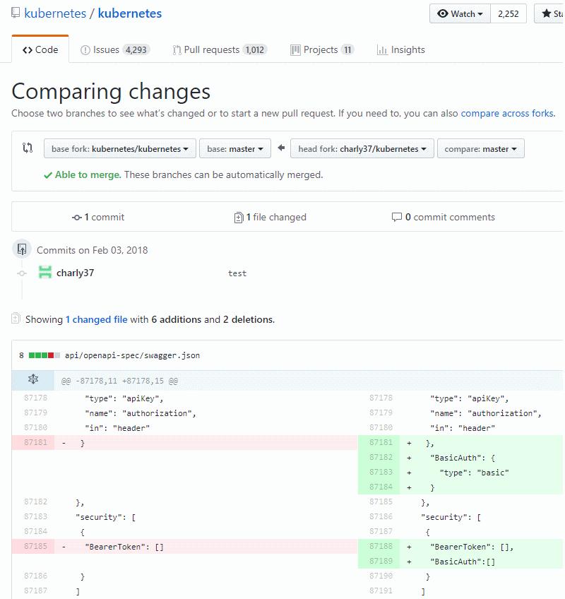 Basic auth with kube python lib | Djynet